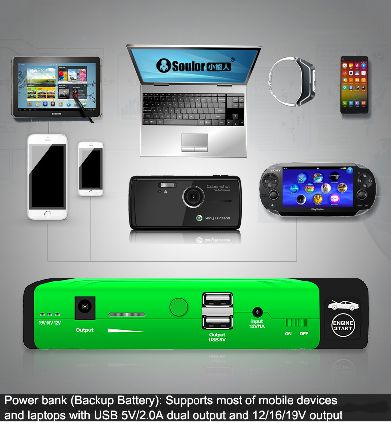 SL-X1: Portable Power Bank and Car Jump Starter/Booster