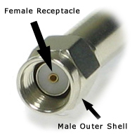 SMA Reverse Polarity Male Connector