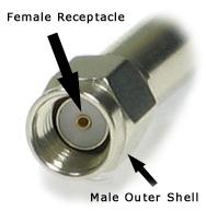 SMA Reverse Polarity Male Connector